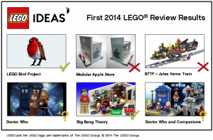 First 2014 LEGO Ideas Review Results - Bird Project & Big Bang Theory