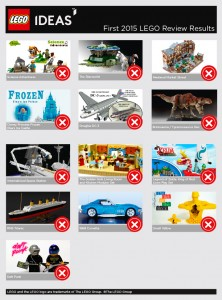 2015 First LEGO Ideas Review Result Creations