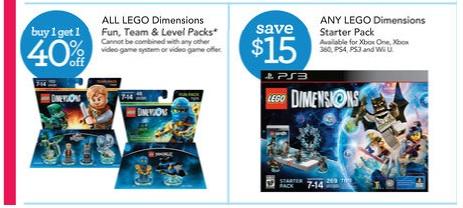 ToysRUs LEGO Dimensions Sale USA November 2015