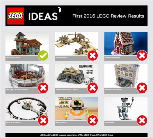 lego-ideas-first-2016-results-creations